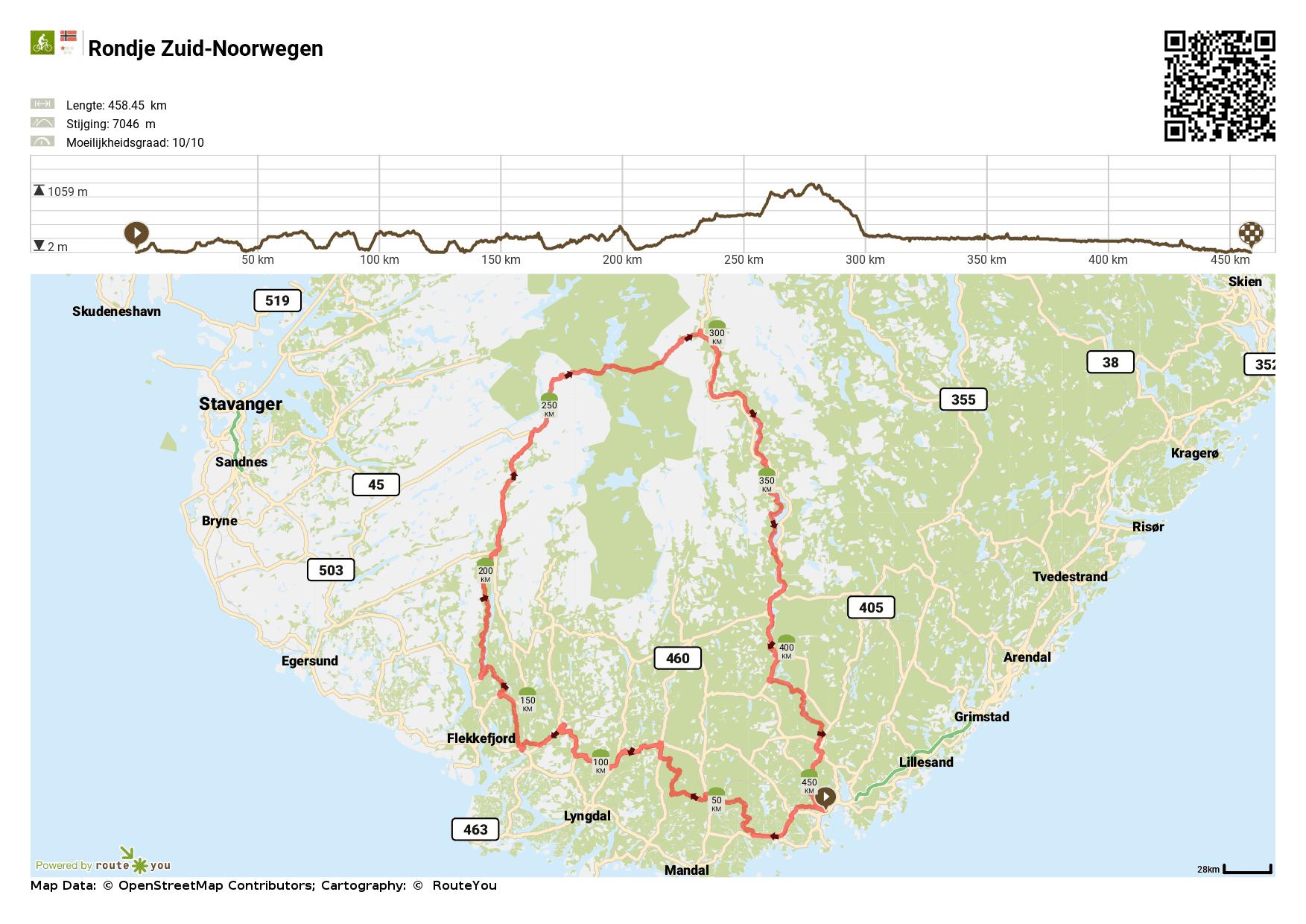 Fietsroute Noorwegen